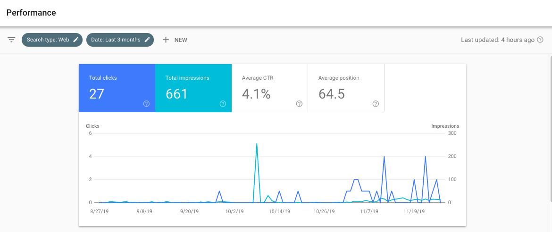Google Webmasters Digital Marketing