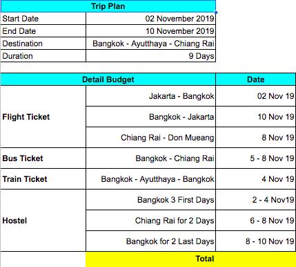 Itinerary Ayutthaya