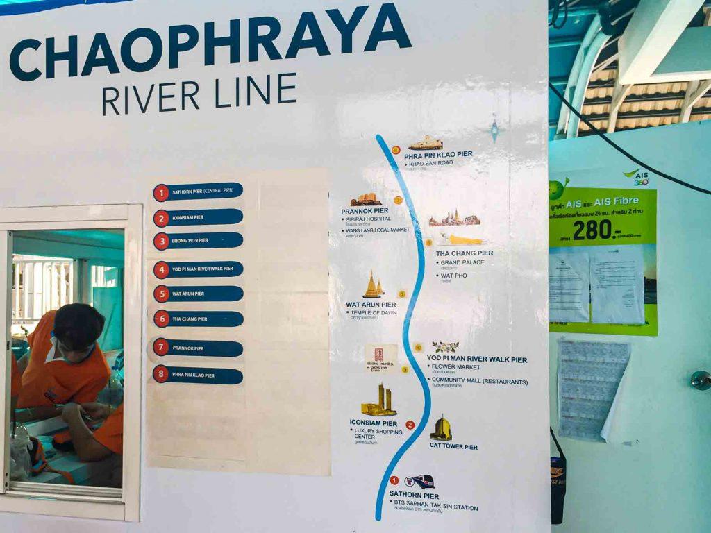 Chao Phraya River Line