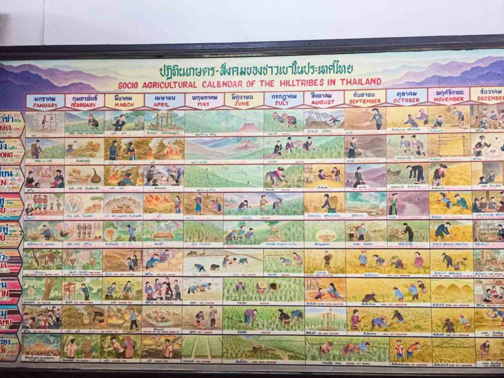Museum Opium Chiang Rai
